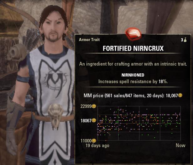 top third-party addons for The Elder Scrolls Online