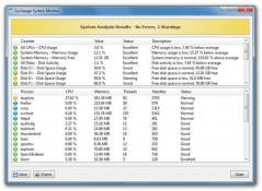 SysGauge Server Screenshot