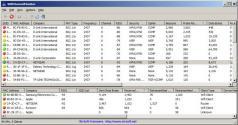 WifiChannelMonitor Screenshot