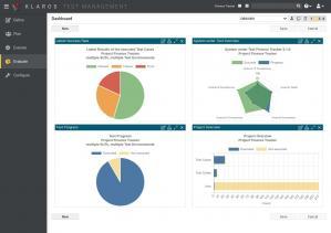 Klaros-Testmanagement Screenshot