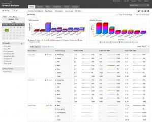 ManageEngine Firewall Analyzer Screenshot