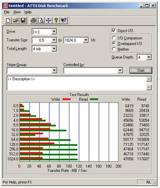ATTO Disk Benchmark Screenshot
