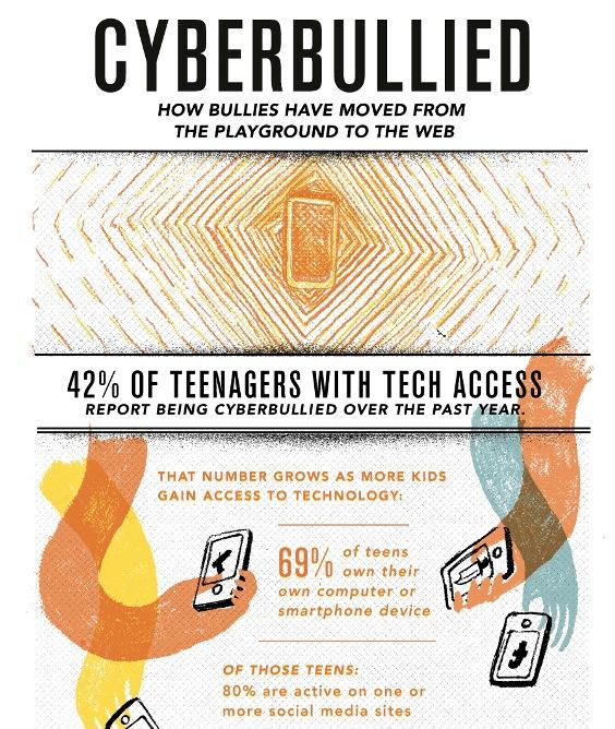 cyberbullied-1