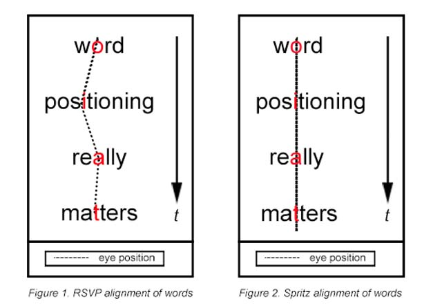 word-positioning