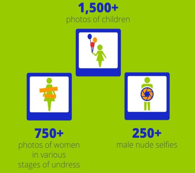Avast infographics
