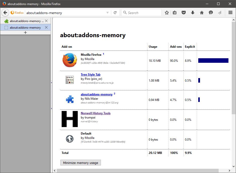 Firefox Addon Memory