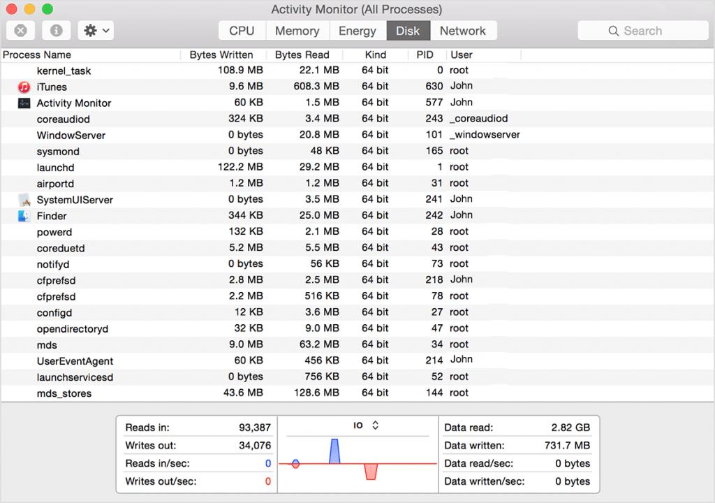 Activity Monitor Disk