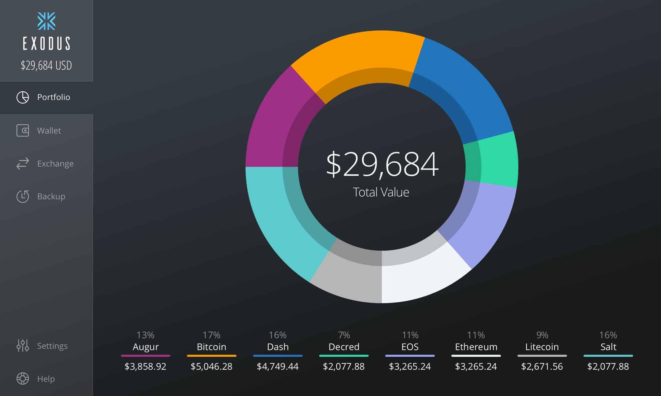 Best Ethereum desktop Wallets